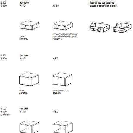 dimensioni composizioni teorema molteni (1)